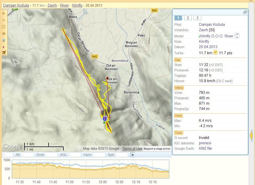 Damjanova hike&fly