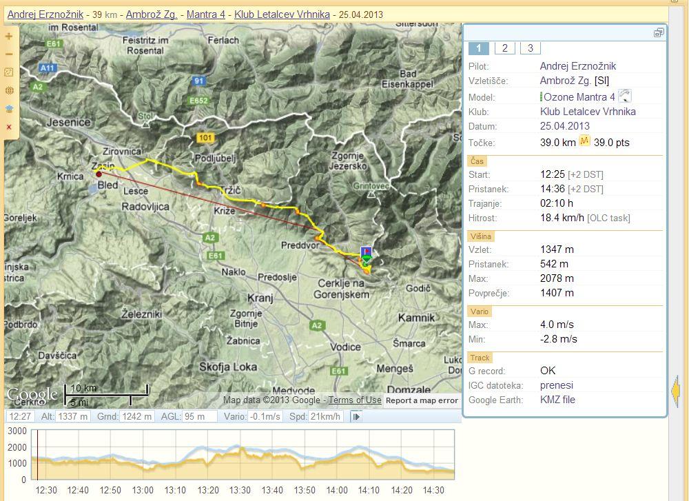 Erzov let na Bled